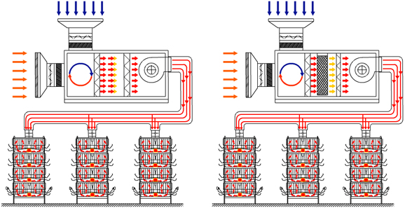 Hot Water Heating System Without Humidifyer (Left) & With Humidifyer (Right)